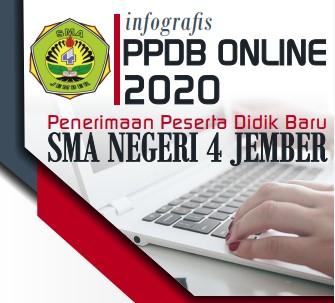 Info PPDB 2020 SMA Negeri 4 Jember