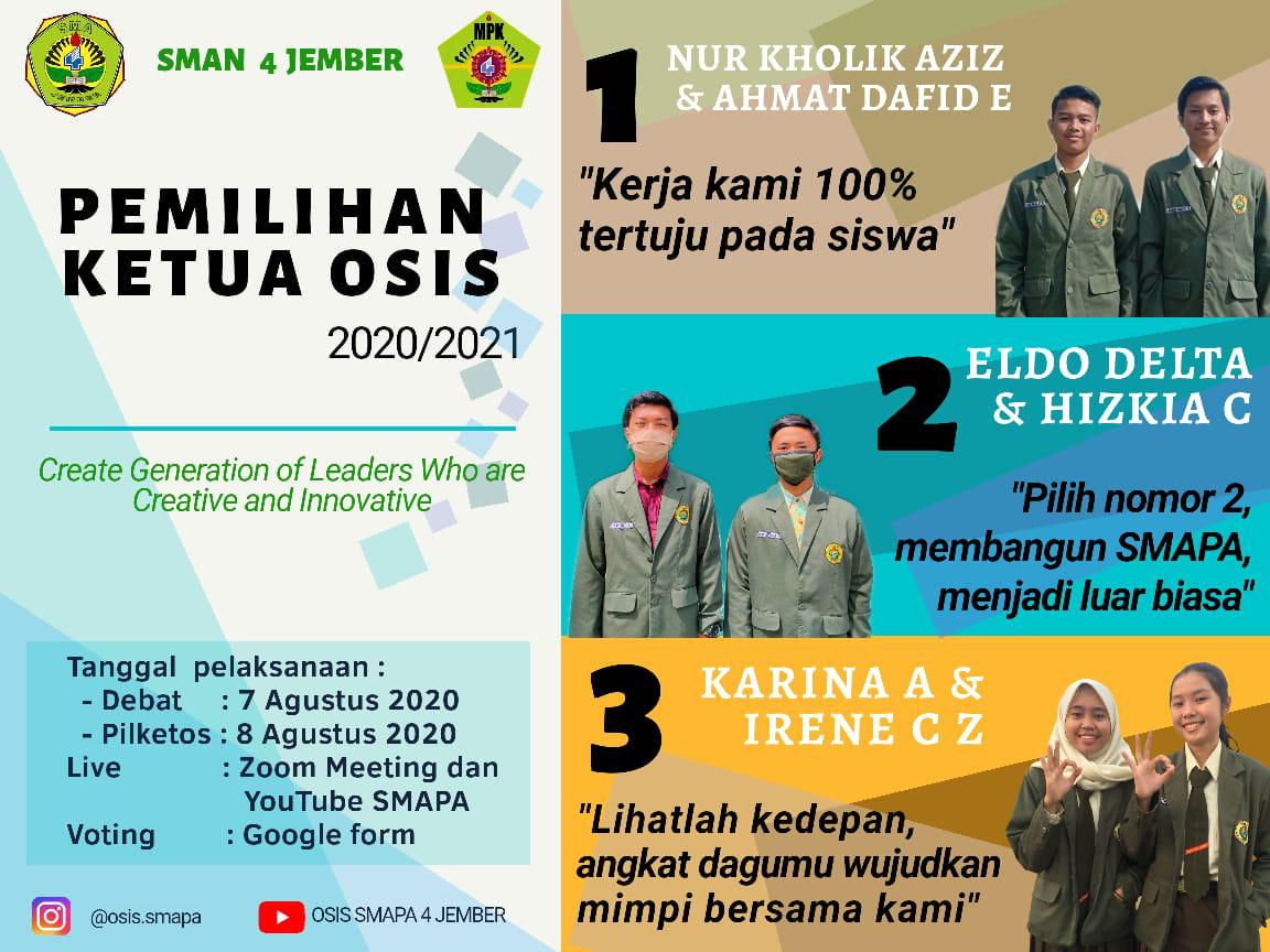 Pemilihan Ketua OSIS SMAN 4 Jember 2020/2021