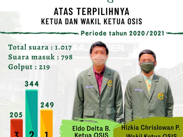 Hasil Pemilihan Ketua dan Wakil ketua OSIS